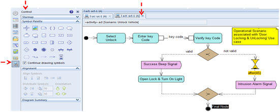3sl inc use case diagram of actions to be performed to accomplish the specified use case see activity diagram symbols definition pdf for a detailed description of each symbol ccuart Gallery